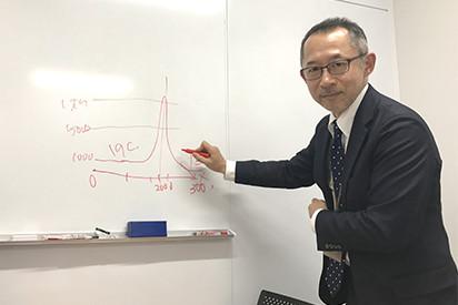 「20世紀に入って日本の人口は爆発的に増えた。ちょうどその過渡期が今」と安達氏。