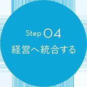 Step04 経営へ統合する